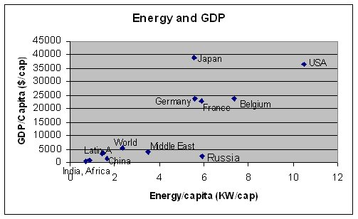 energy-and-gdp-shop-pro2.jpg